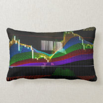 "Сandlestick chart with ""Rainbow"" indicator Lumbar Pillow"