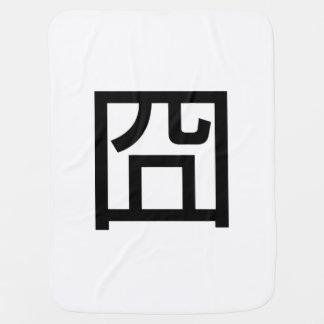 %E5%9B%A7_jiong_chinese_orz_asian_meme_hanzi_emoticon_stroller_blanket r29ec24ad7c664cad90fb1bb8997d0b91_zfi5w_324?rlvnet=1 meme custom baby blankets zazzle