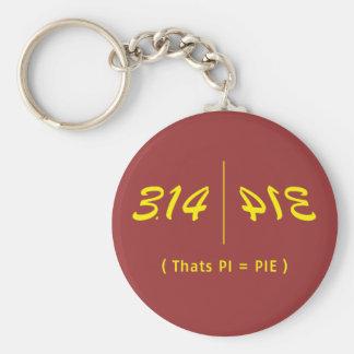 π pi key chains