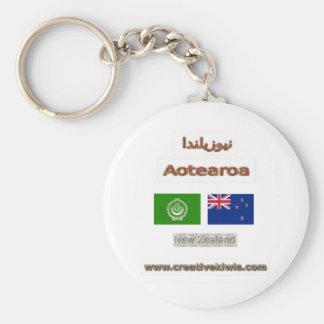 العربيةنيوزيلندا LLAVERO REDONDO TIPO PIN