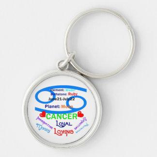 ے ั๑★Ştãr Sîgñ(Cancer) Premium Keychain★ั๑ڪے Keychain