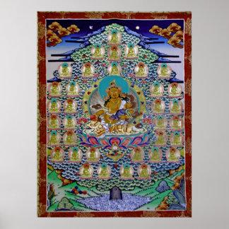 佛 Jambhala amarillo n 35 Buddhas del 黃財神 35 Póster