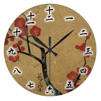 紅梅図, 光琳 Plum Blossoms, Kōrin Large Clock