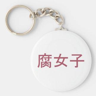腐女子 de Fujoshi Llavero Redondo Tipo Pin