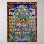 黃財神35佛Yellow Jambhala n 35 Buddhas Posters