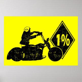0413032011 Biker 1% Distress (Biker) Poster
