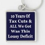 ¡! 0 años de las reducciones de impuestos de Bush  Llavero Personalizado