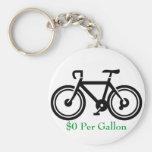 $0 Per Gallon Key Chain