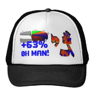 0h my Gimmel-Yod! Hats
