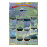 1000 footer Great Lakes freighters data poster