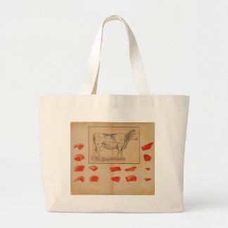 100% beef large tote bag