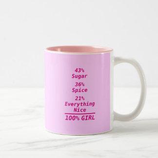 100% Boy and Girl Mugs