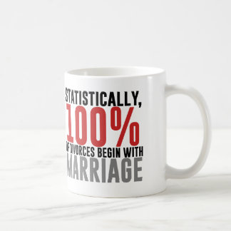 100% de divorcios comienza estadístico con boda taza