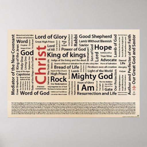 100 nombres de Jesús Spelling.ai americano Poster