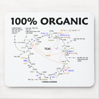 100% Organic (Citric Acid Cycle - Krebs Cycle) Mousepads
