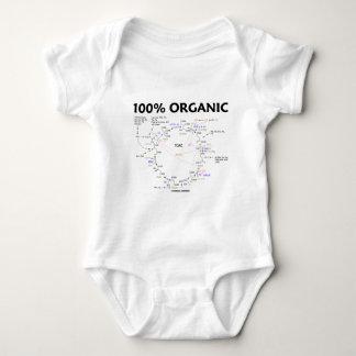 100% Organic (Citric Acid Cycle - Krebs Cycle) Tees