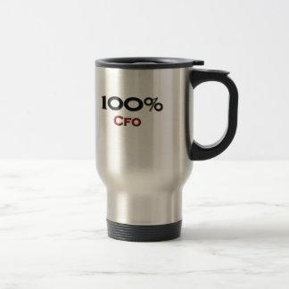 100 Percent Cfo Coffee Mugs