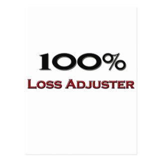 100 Percent Loss Adjuster Postcards