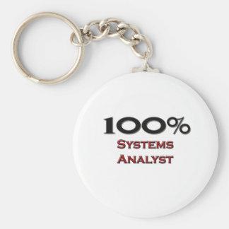 100 Percent Systems Analyst Basic Round Button Keychain