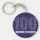 100 Reasons Keychain