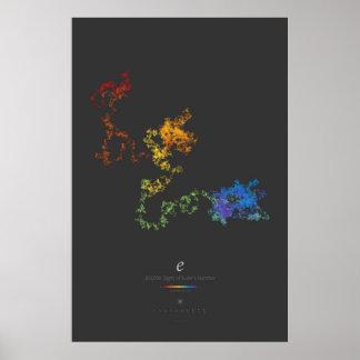 100k Digits of Euler's Number (dark) Poster