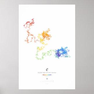 100k Digits of Euler's Number (light) Poster