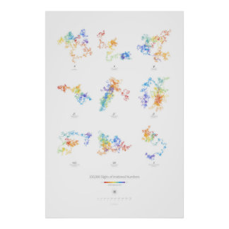 100k Digits of Irrational Numbers (light) Poster
