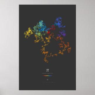 100k Digits of Pi (dark) Poster