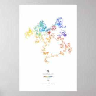 100k Digits of Pi (light) Poster