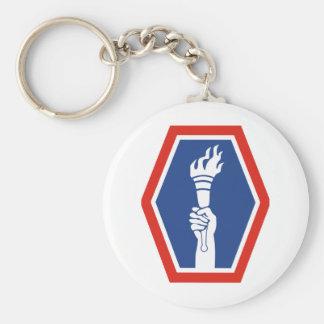 100th BN 442nd Infantry Basic Round Button Keychain