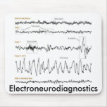 101940, Electroneurodiagnostics Tapetes De Raton