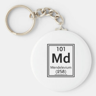101 Mendelevium Basic Round Button Keychain