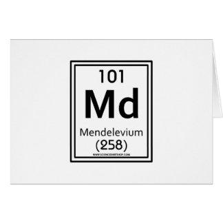 101 Mendelevium Card