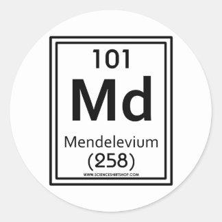 101 Mendelevium Classic Round Sticker