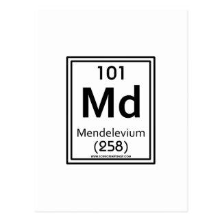 101 Mendelevium Postcard