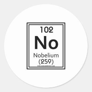 102 Nobelium Classic Round Sticker