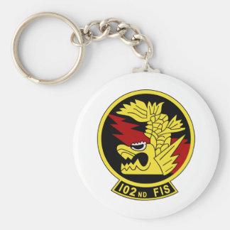 102nd flight squadron keychain