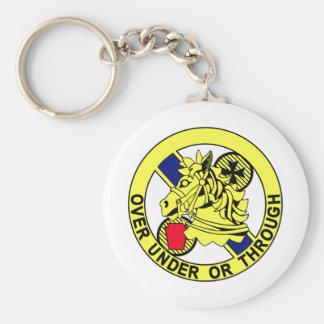 104o Remiendo del color de las Regimiento-Insignia Llavero Redondo Tipo Pin