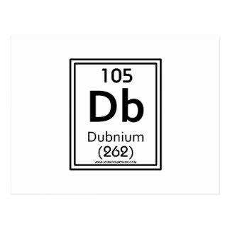105 Dubnium Postales