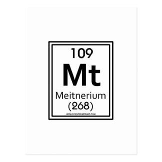 109 Meitnerium Postcard
