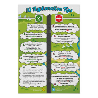 10 Hyphenation Tips Poster