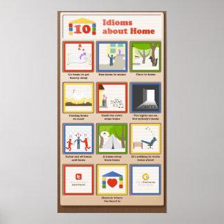10 idiomas sobre hogar póster