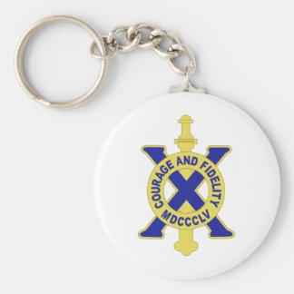 10 Infantry Regiment Basic Round Button Keychain