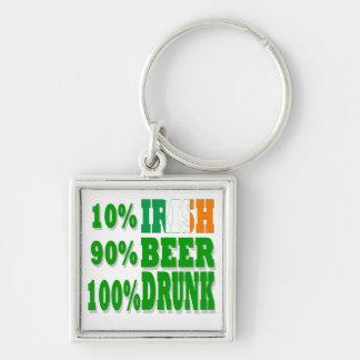 10% Irish Keychain