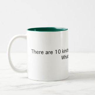 10 Kinds of people: What? Two-Tone Coffee Mug