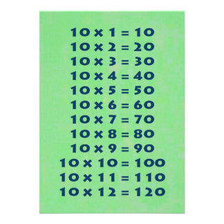 #10 Times Table Collectible Card Personalized Invites
