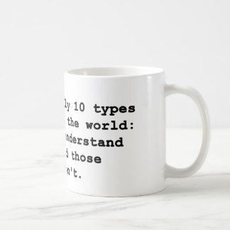 10 tipos de gente taza de café