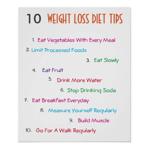 10 Weight Loss Diet Tips Poster | Zazzle