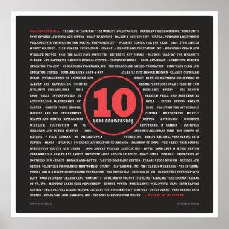 10mo poster del aniversario de CreateAThon