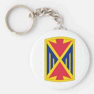 10th Air Defense Artillery Brigade Basic Round Button Keychain